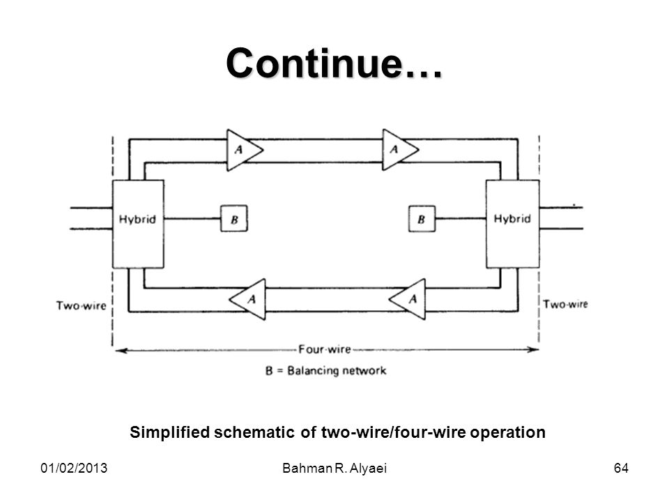 Continue… Simplified schematic of two-wire/four-wire operation