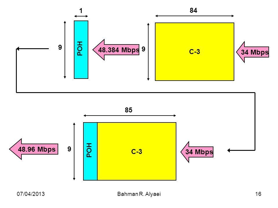 C-3 84 9 34 Mbps 48.384 Mbps 48.96 Mbps POH 85 1 07/04/2013 Bahman R. Alyaei