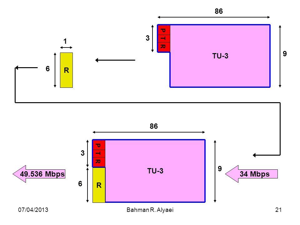TU-3 86 9 P T R 3 R 6 1 34 Mbps 49.536 Mbps 07/04/2013 Bahman R. Alyaei