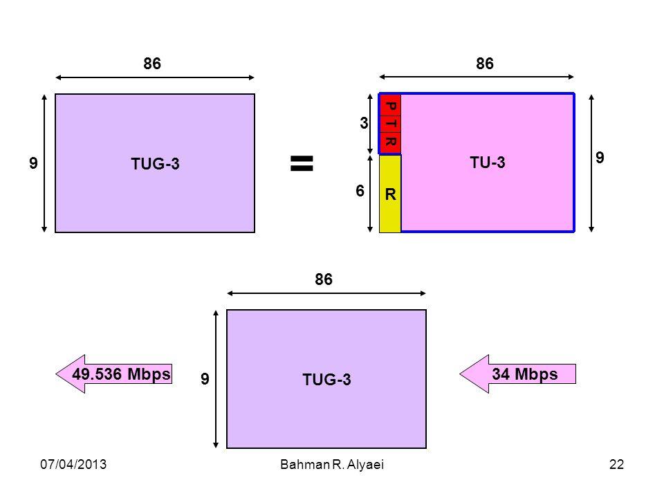 = TU-3 86 9 3 R 6 TUG-3 34 Mbps 49.536 Mbps P T R 07/04/2013