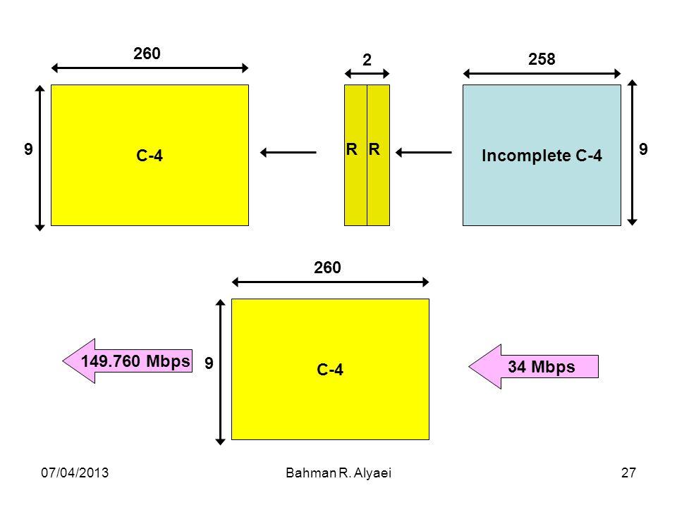 Incomplete C-4 258 2 C-4 260 34 Mbps 149.760 Mbps
