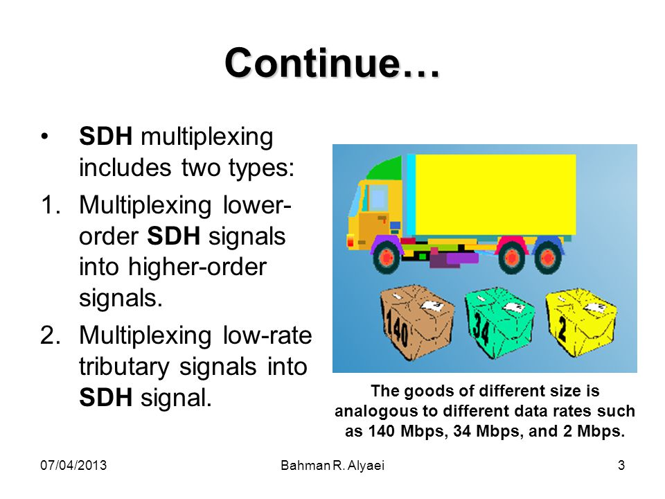 Continue… SDH multiplexing includes two types: