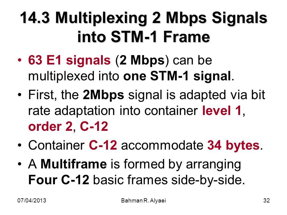 14.3 Multiplexing 2 Mbps Signals into STM-1 Frame