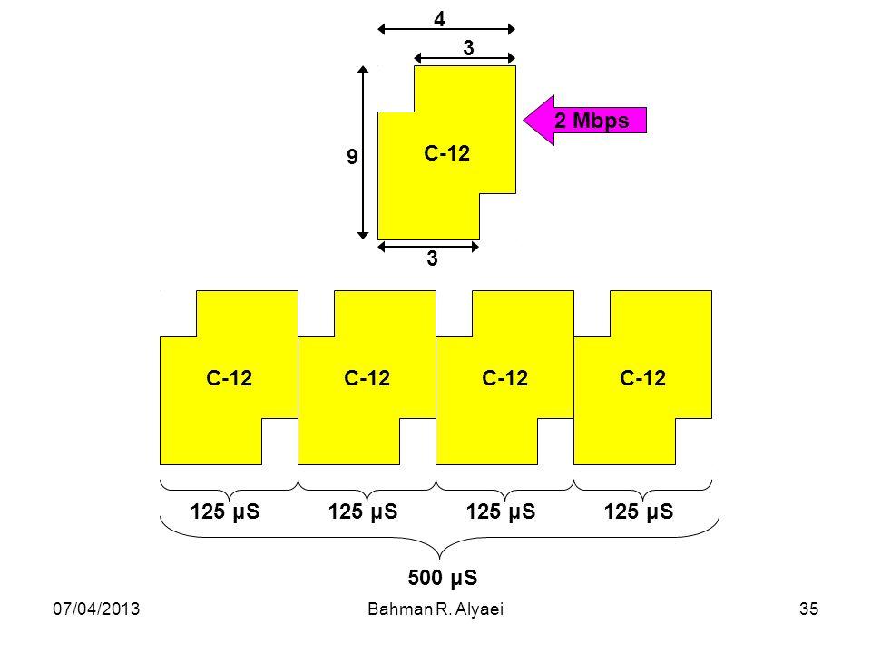 C-12 4 3 9 2 Mbps 125 μS 500 μS 07/04/2013 Bahman R. Alyaei