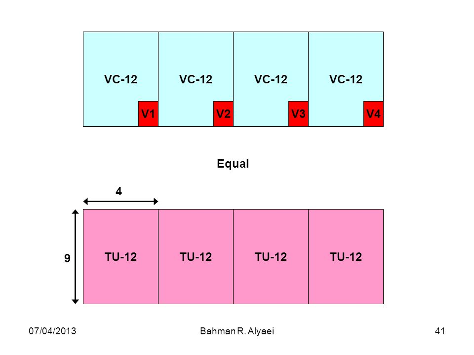 VC-12 V4 V3 V2 V1 TU-12 Equal 9 4 07/04/2013 Bahman R. Alyaei