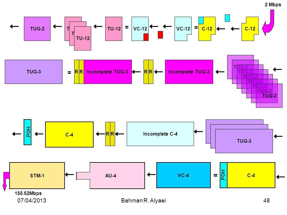 = 07/04/2013 Bahman R. Alyaei C-12 VC-12 TU-12 TUG-2 Incomplete TUG-3