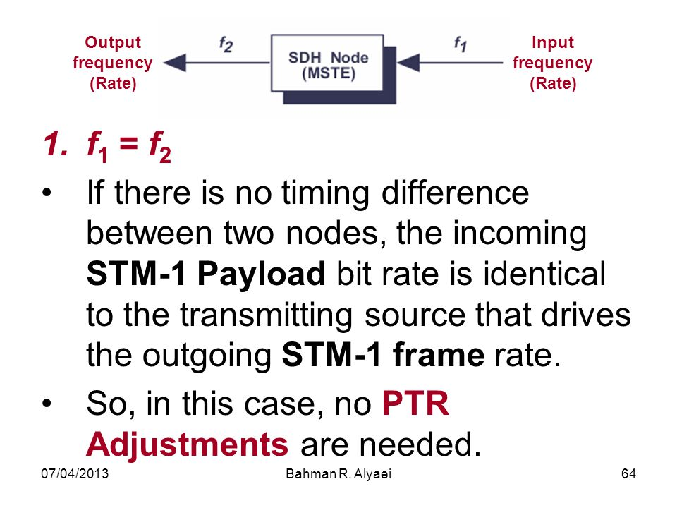 Input frequency (Rate) Output frequency (Rate)