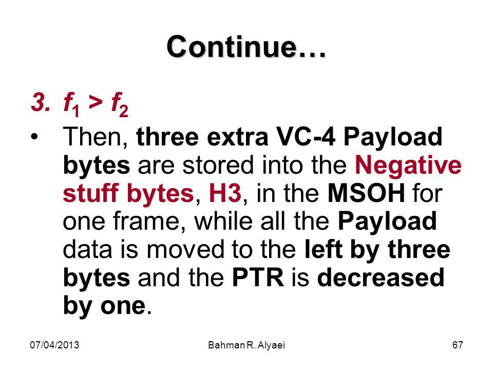 Continue… f1 > f2.