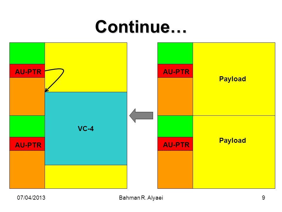 Continue… Payload AU-PTR VC-4 07/04/2013 Bahman R. Alyaei
