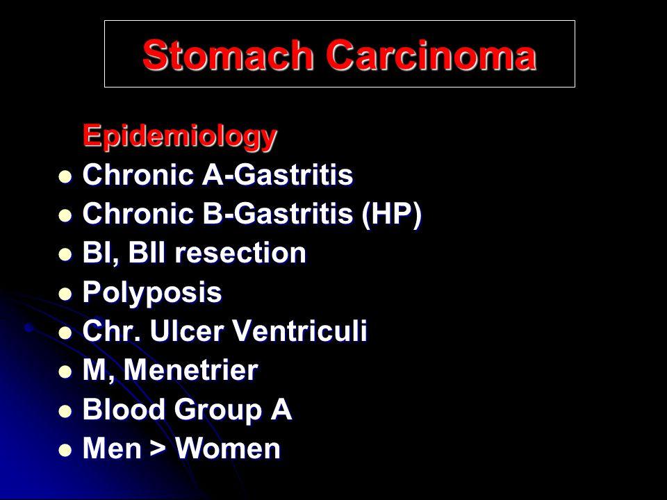 Stomach Carcinoma Epidemiology Chronic A-Gastritis