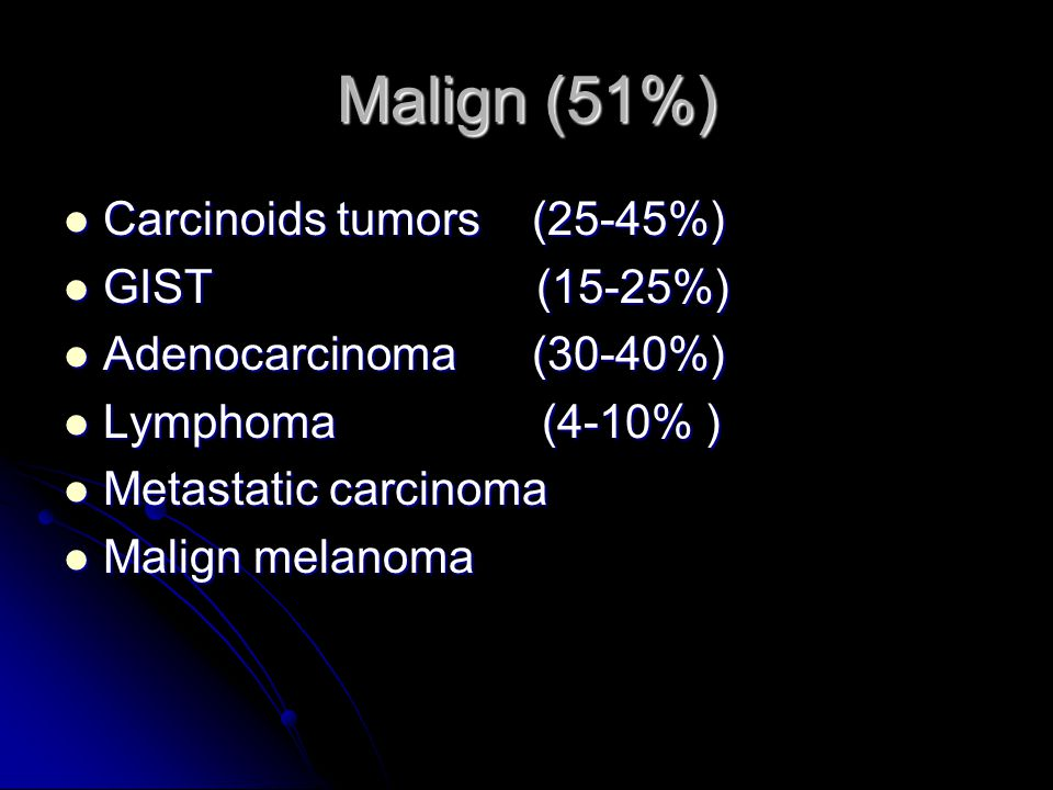 Malign (51%) Carcinoids tumors (25-45%) GIST (15-25%)
