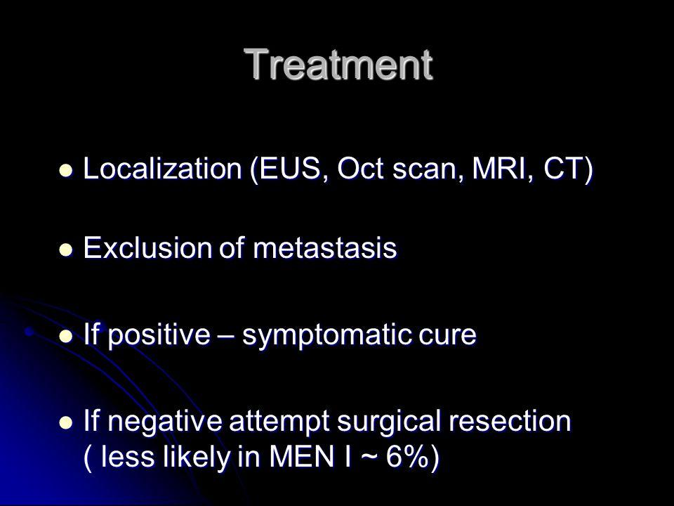 Treatment Localization (EUS, Oct scan, MRI, CT)