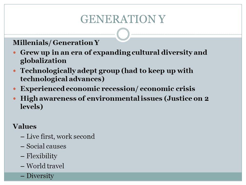 GENERATION Y Millenials/ Generation Y