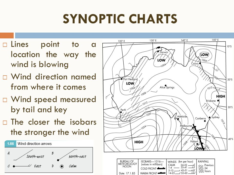 SYNOPTIC CHARTS Lines point to a location the way the wind is blowing