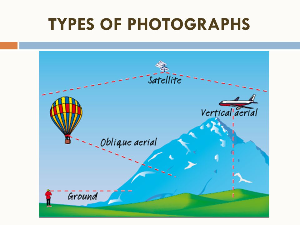 TYPES OF PHOTOGRAPHS