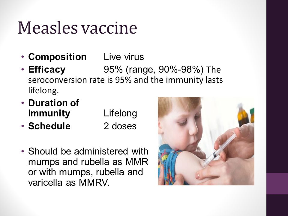 Measles vaccine Composition Live virus