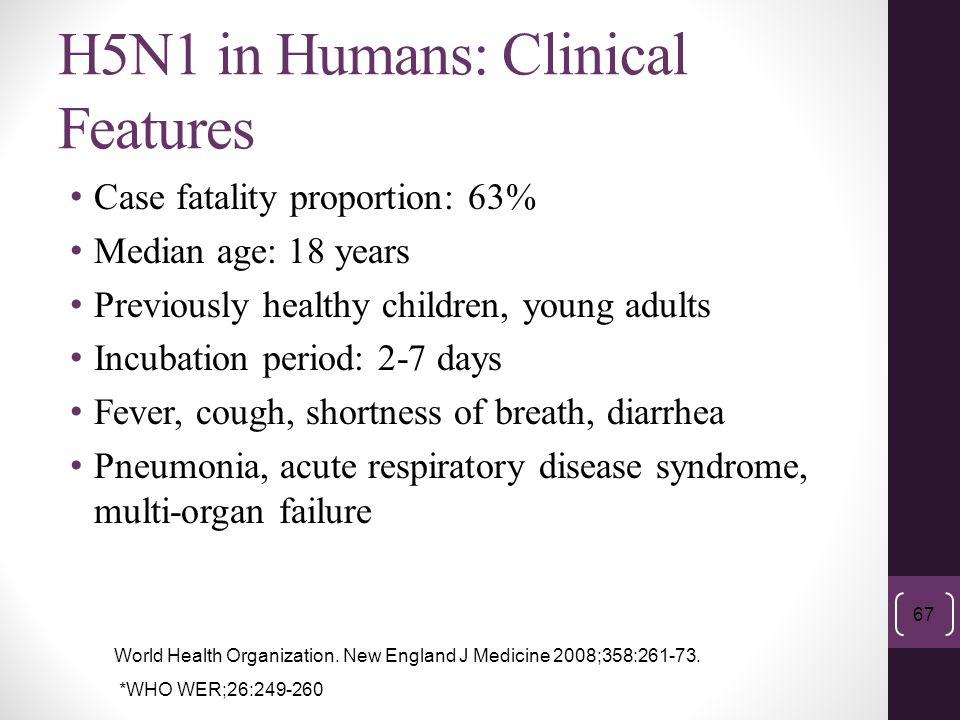 H5N1 in Humans: Clinical Features