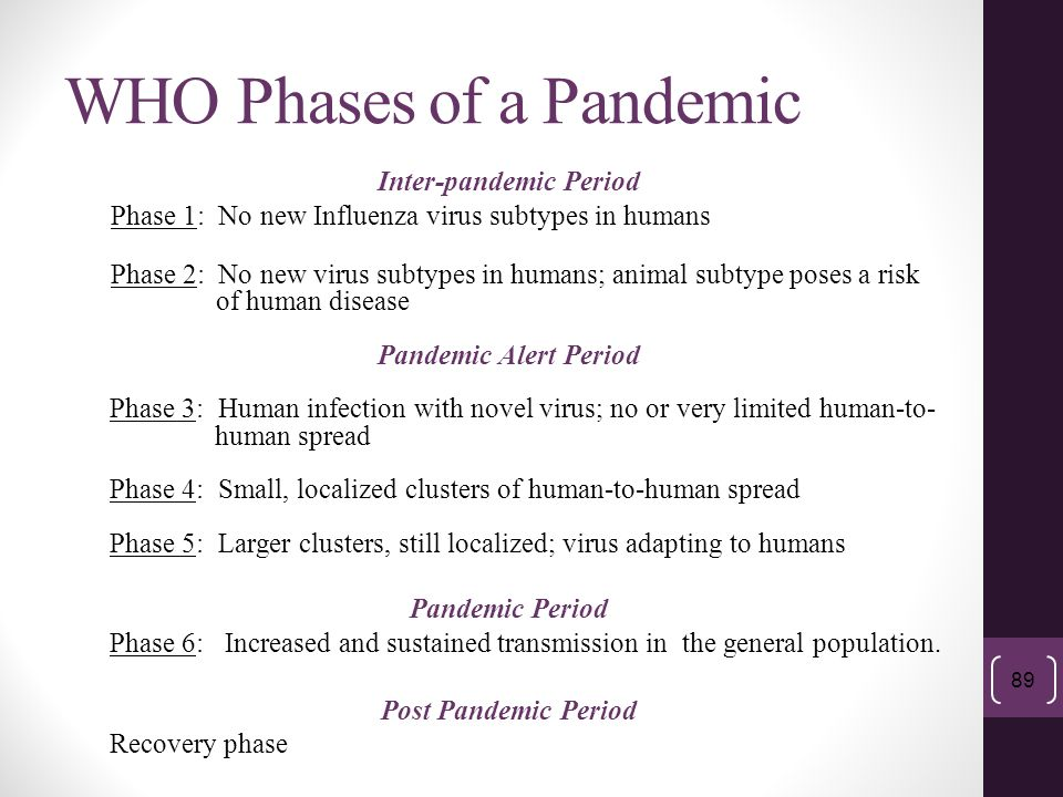 WHO Phases of a Pandemic