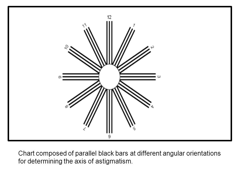 Chart composed of parallel black bars at different angular orientations
