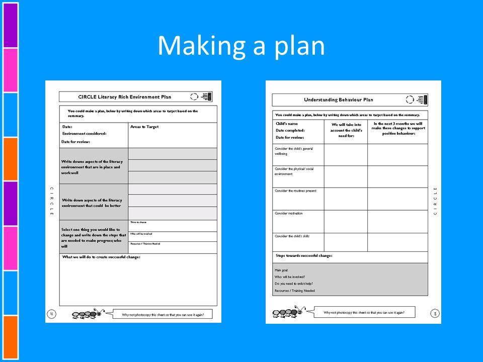 Making a plan Presenter A