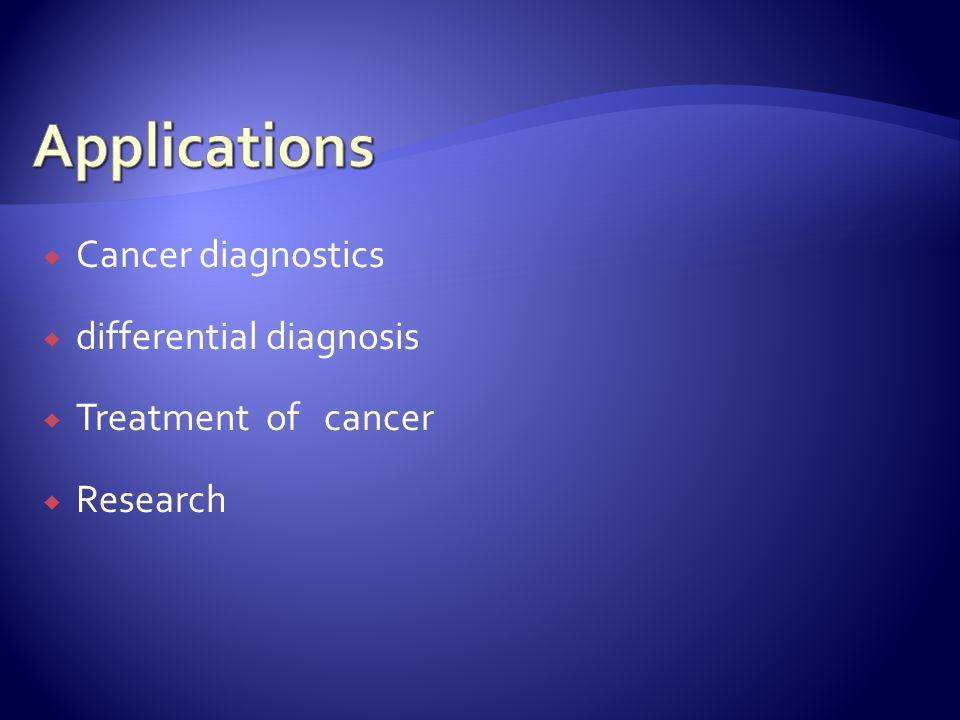 Applications Cancer diagnostics differential diagnosis