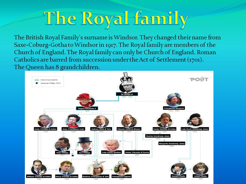 The Royal family