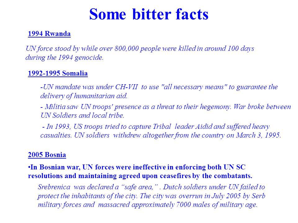 Some bitter facts 1994 Rwanda