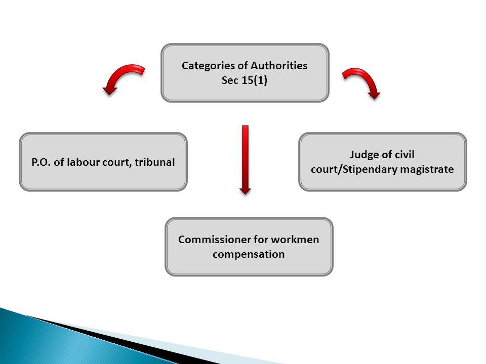 Categories of Authorities Sec 15(1)