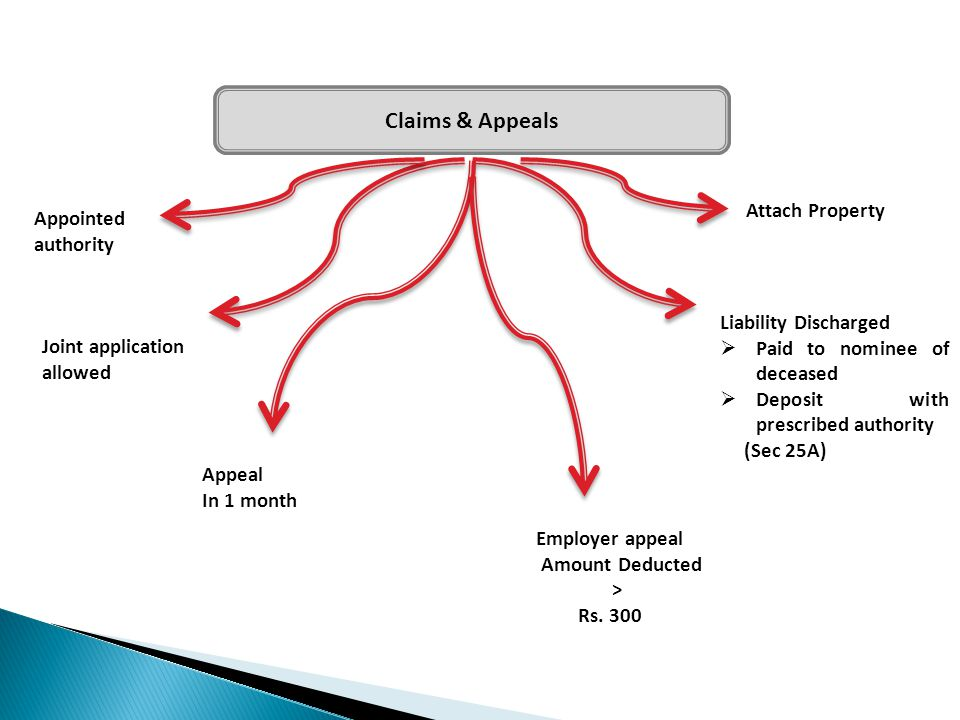 Claims & Appeals Attach Property Appointed authority