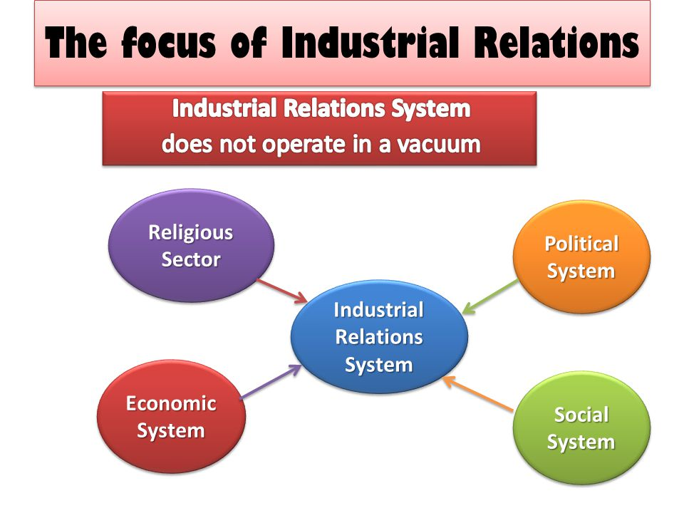 industrial relations Industrial relations in the ordinary course of day-to-day employment, conflict is, unfortunately, inevitable disputes will arise between employees and between.