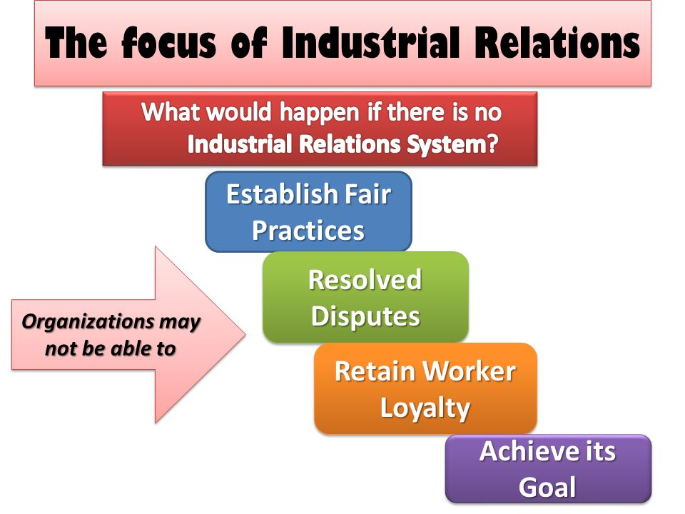 The focus of Industrial Relations
