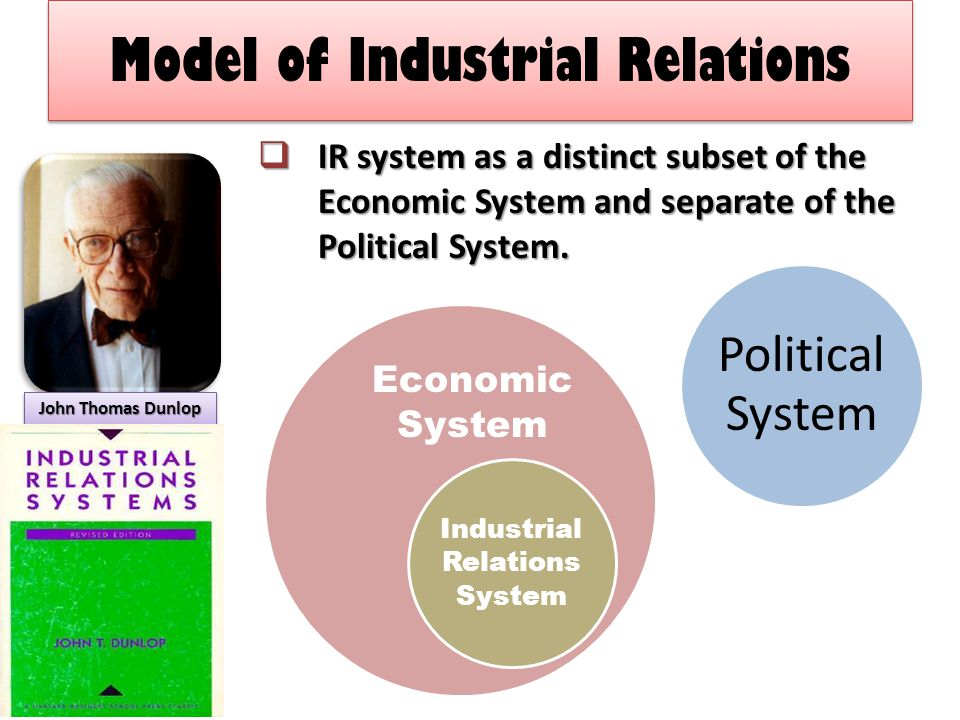 Model of Industrial Relations