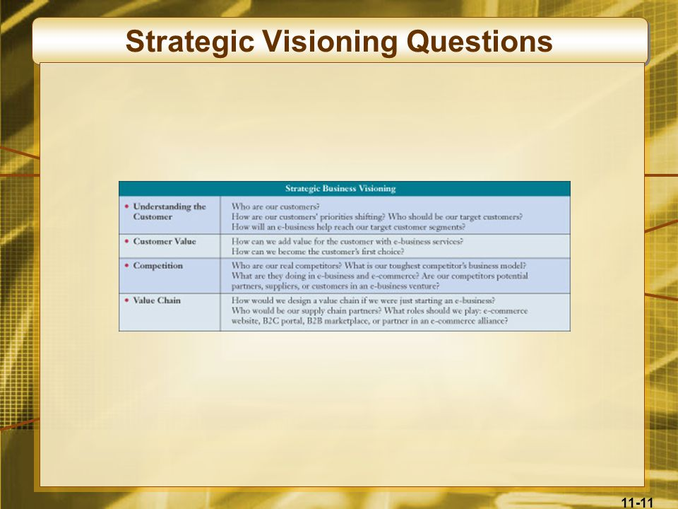Strategic Visioning Questions