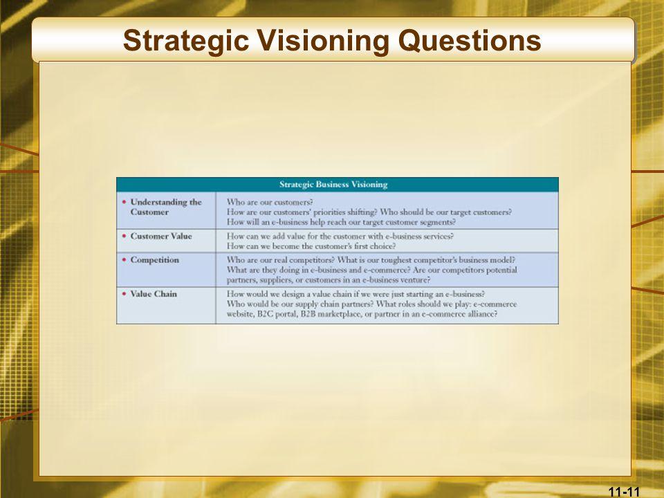 Strategic Visioning Questions