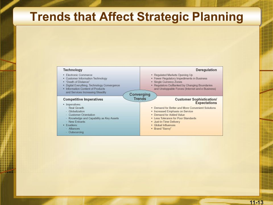 Trends that Affect Strategic Planning