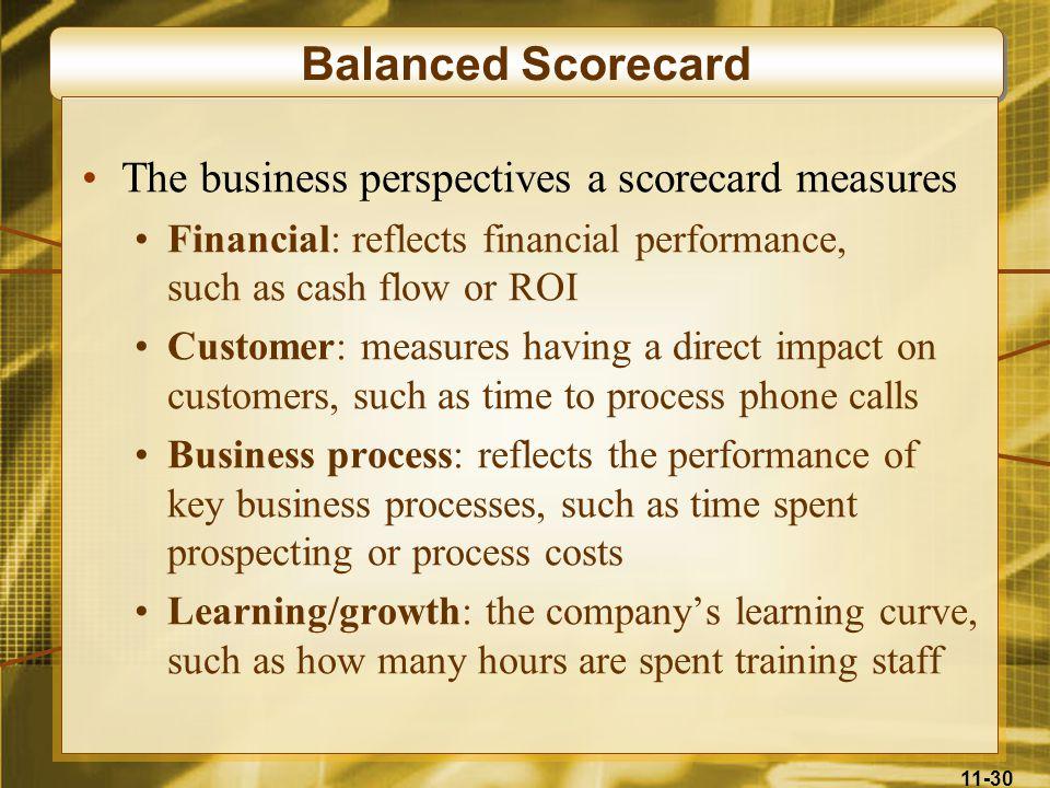 Balanced Scorecard The business perspectives a scorecard measures