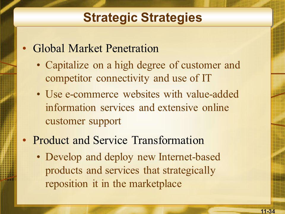 Strategic Strategies Global Market Penetration