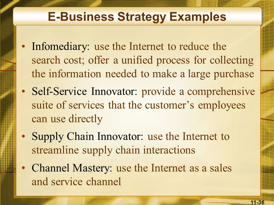 E-Business Strategy Examples