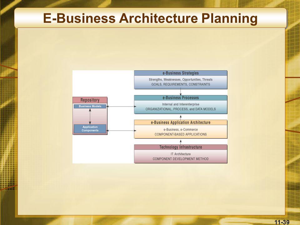 E-Business Architecture Planning