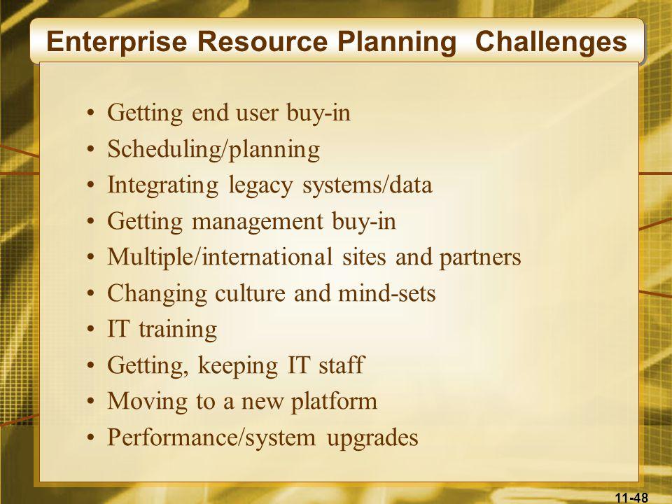 Enterprise Resource Planning Challenges