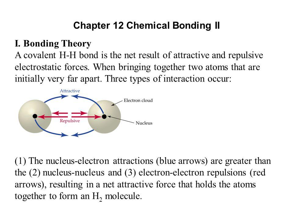 Chapter 12 Chemical Bonding II