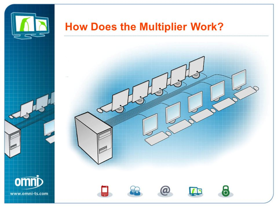 How Does the Desktop Multiplier Work