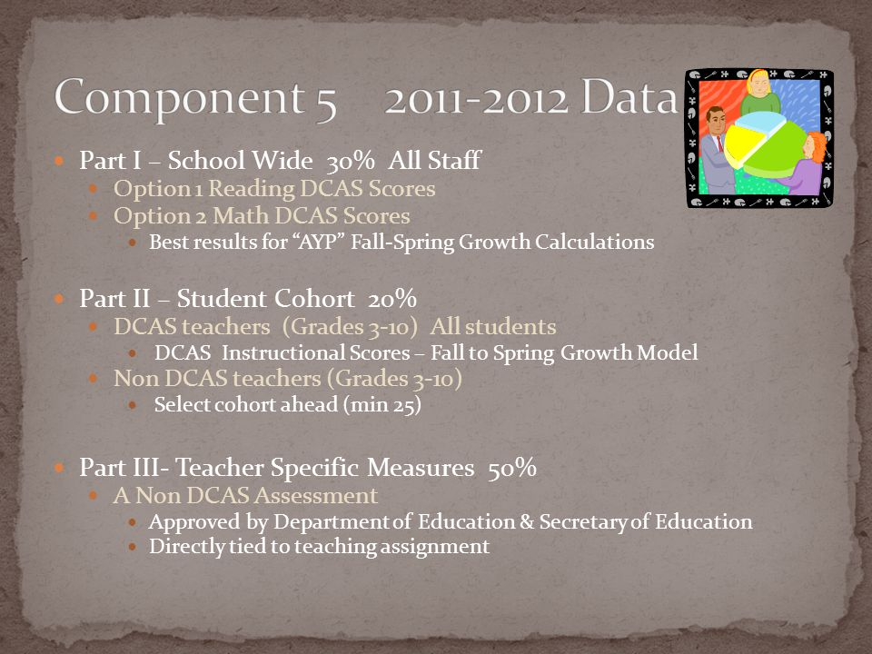 Component 5 2011-2012 Data Part I – School Wide 30% All Staff
