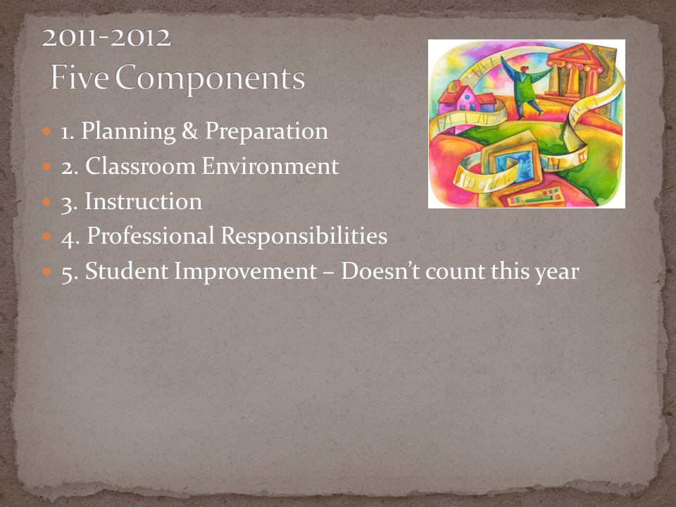 2011-2012 Five Components 1. Planning & Preparation