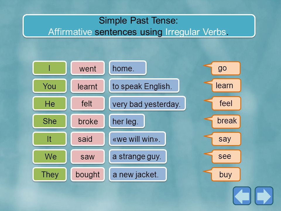 Simple Past Tense: Affirmative sentences using Irregular Verbs.