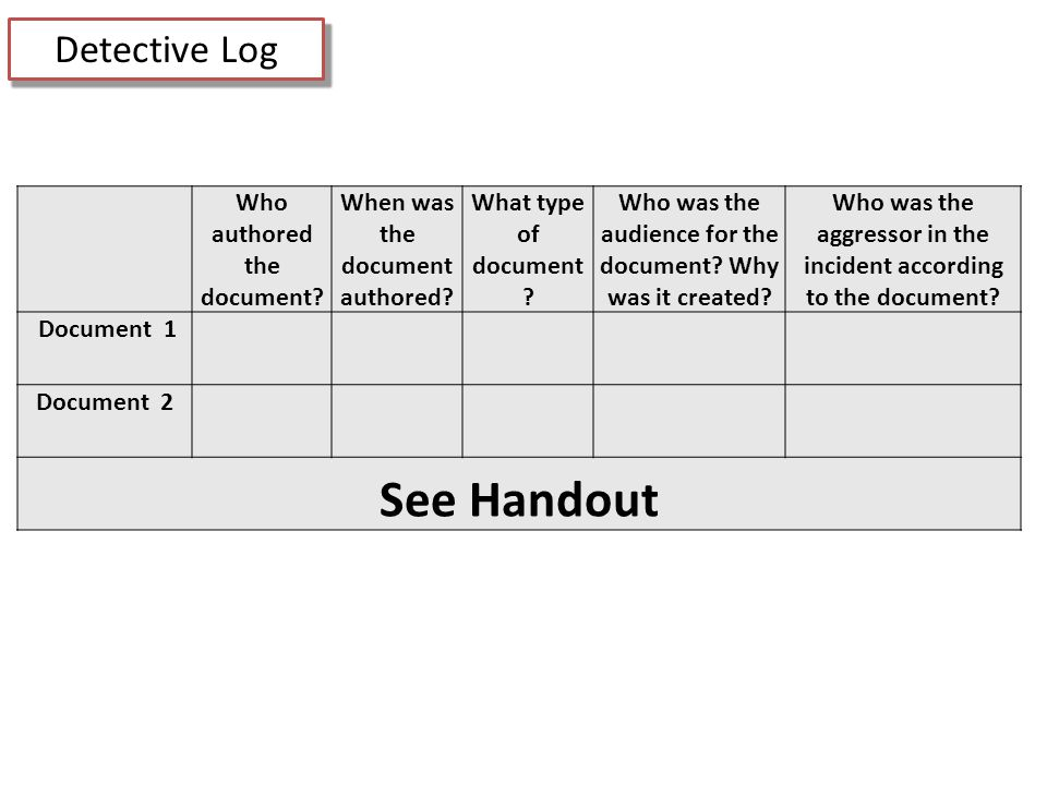 See Handout Detective Log Who authored the document