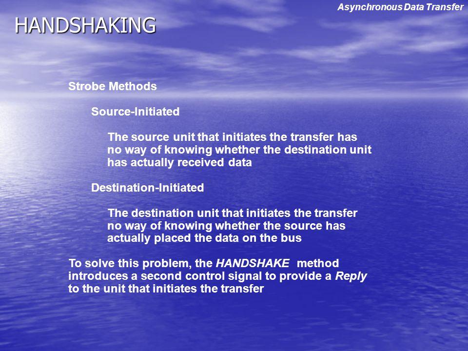 HANDSHAKING Strobe Methods Source-Initiated