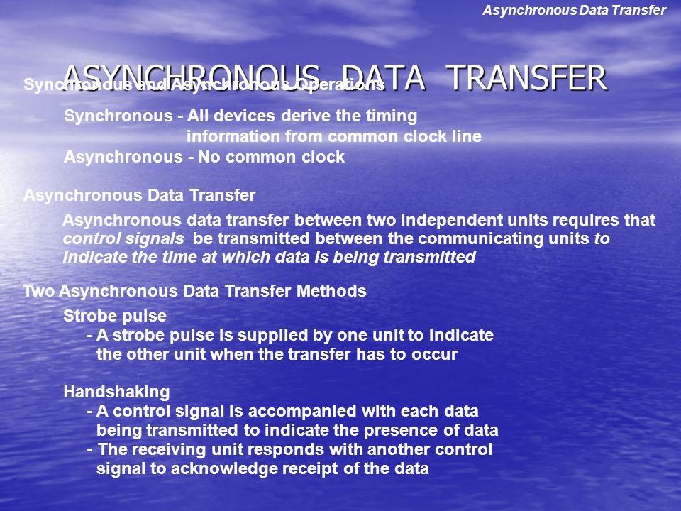 ASYNCHRONOUS DATA TRANSFER