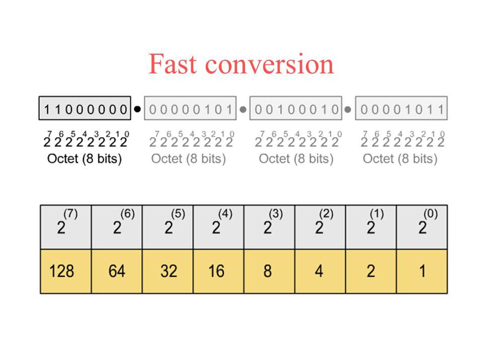 Fast conversion