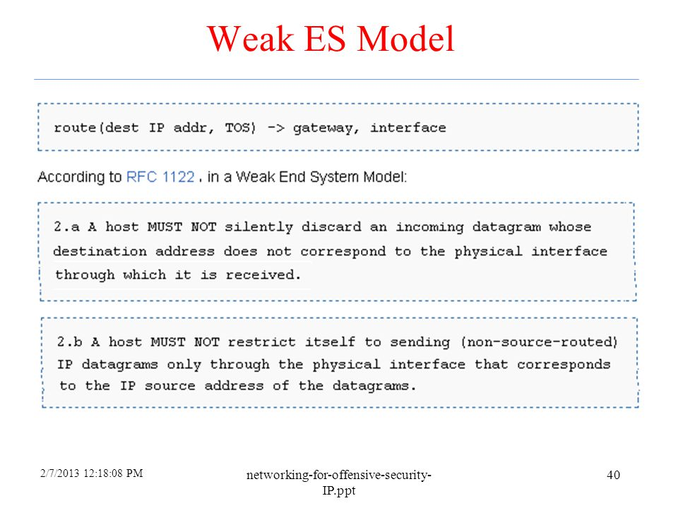 Weak ES Model networking-for-offensive-security-IP.ppt 4/6/2017
